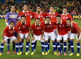 Chile World Cup Squad 2014