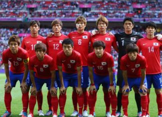 South Korea World Cup Squad 2014