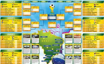 World Cup 2014 Groups Schedule