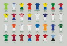 World Cup kits – interactive guide